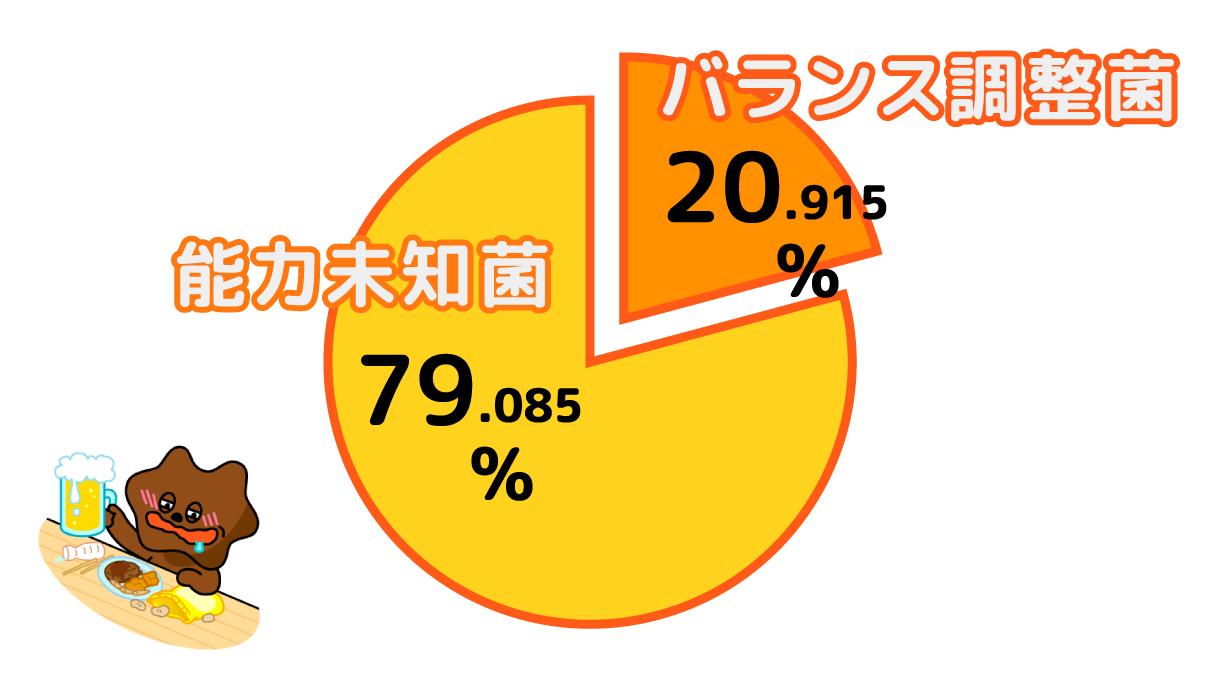 ウンログ・痩せ菌チェックモニター・岩崎さん